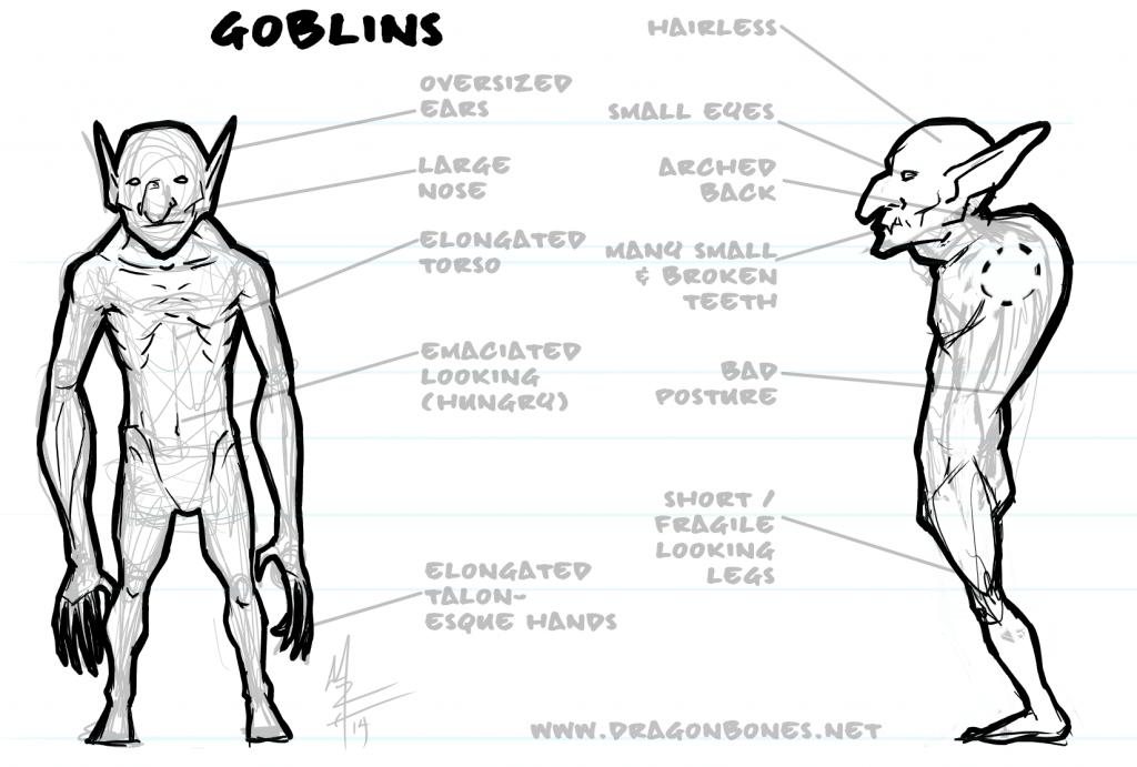 Goblins Concept Art for Battle Nodes Card Game
