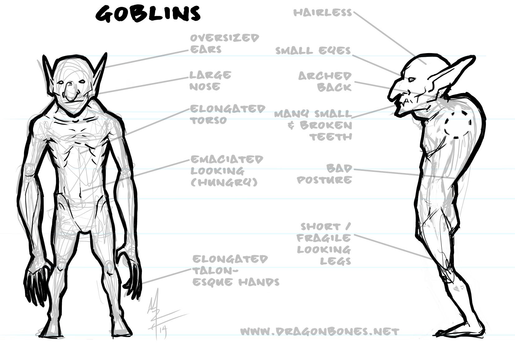 Goblins Concept Art for Battle Nodes Card Game